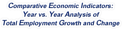 Idaho - Year vs. Year Analysis of Total Employment Growth and Change, 1969-2015