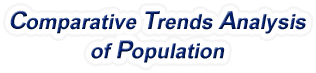 Idaho - Comparative Trends Analysis of Population, 1969-2015