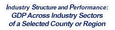 Idaho - Gross Domestic Product Across Industry Sectors of a Selected County or Region