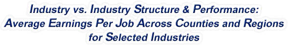 Idaho - Industry vs. Industry Structure & Performance: Employment Across Counties and Regions for Selected Industries